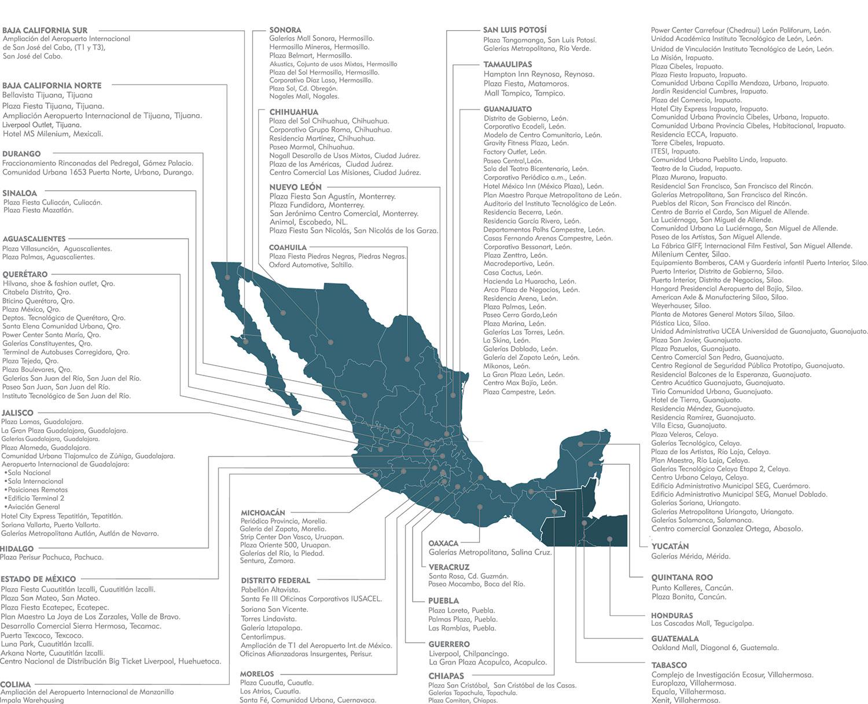 mapa proyectos grupo link